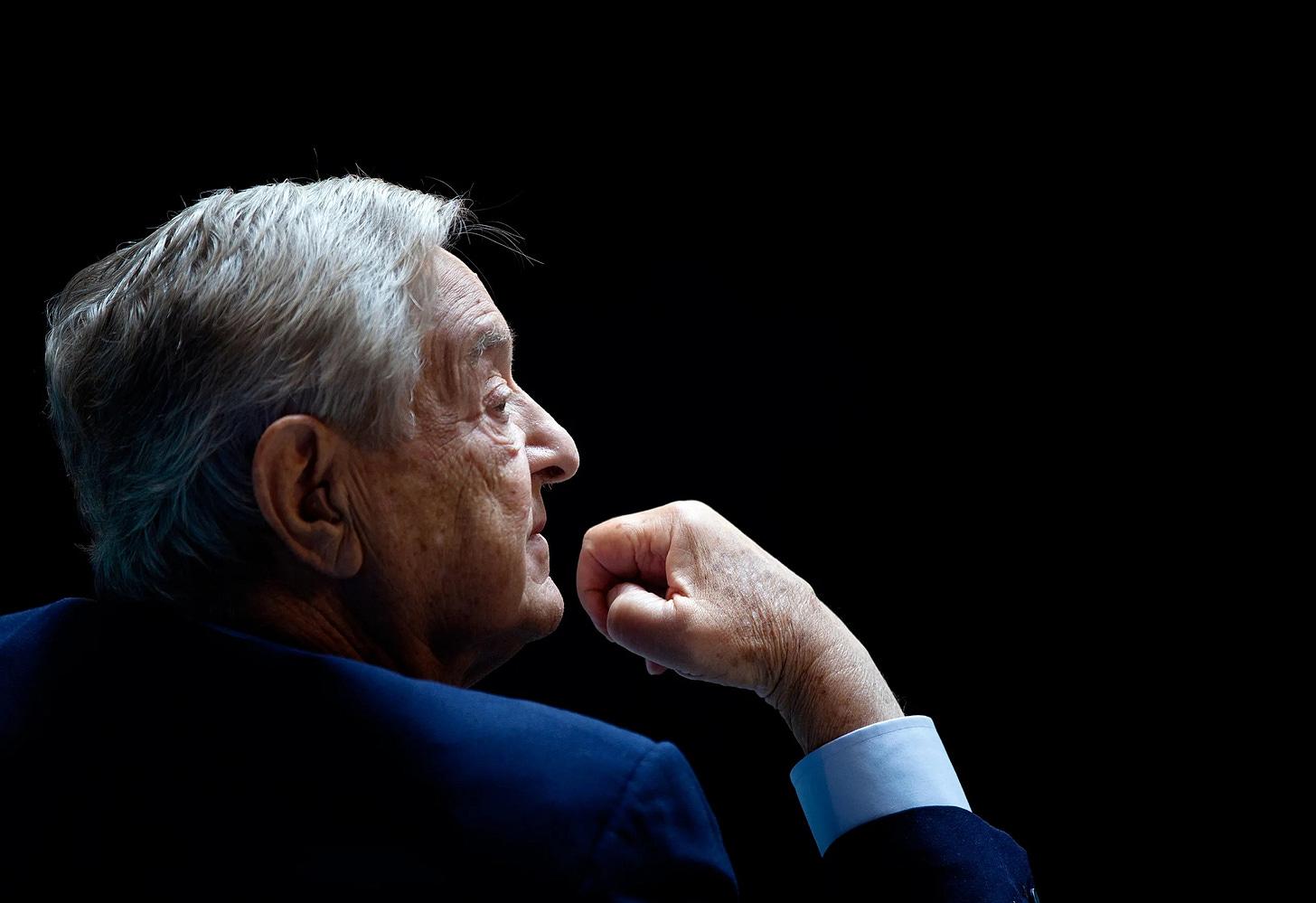 George Soros' Reflexivity Theory