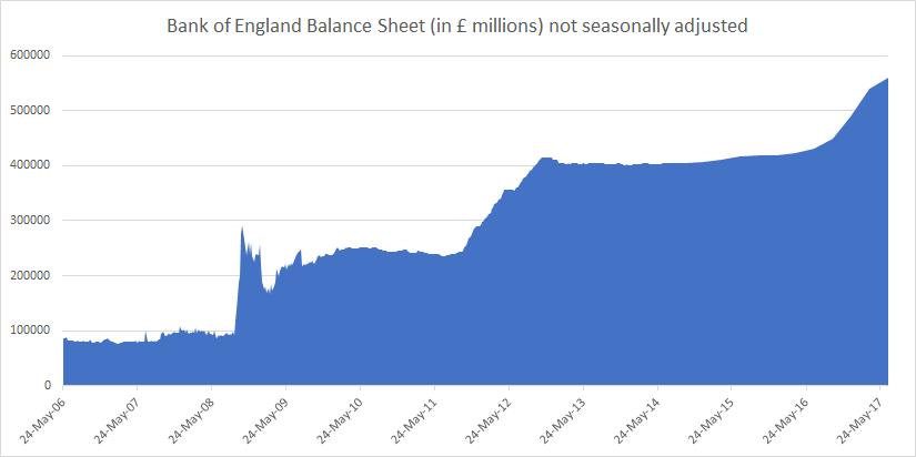 Bank of England Balance Sheet October 2018