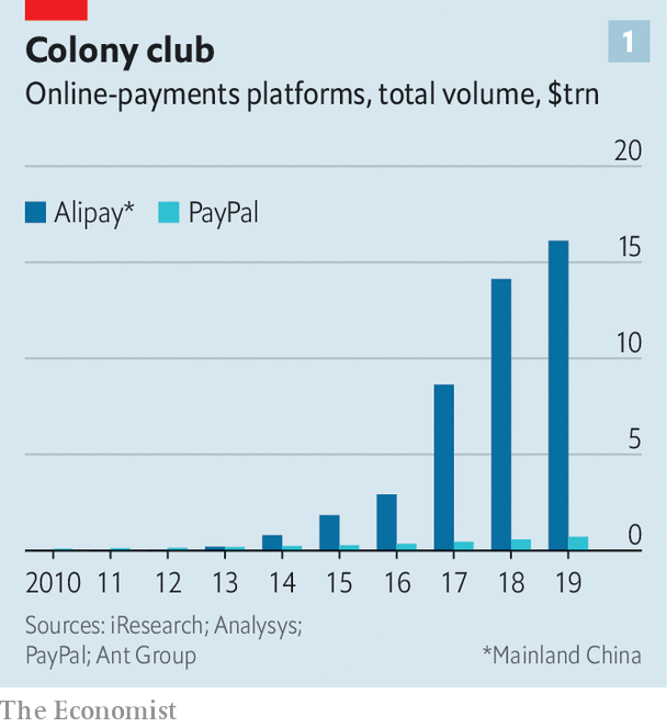 Queen of the colony - What Ant Group's IPO says about the future of finance  | Briefing | The Economist