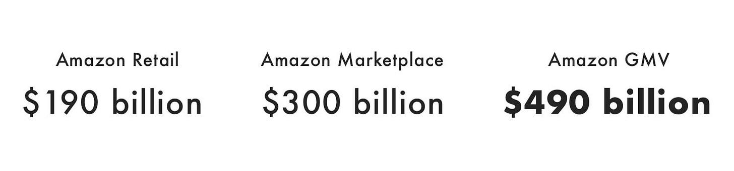 Amazon GVM