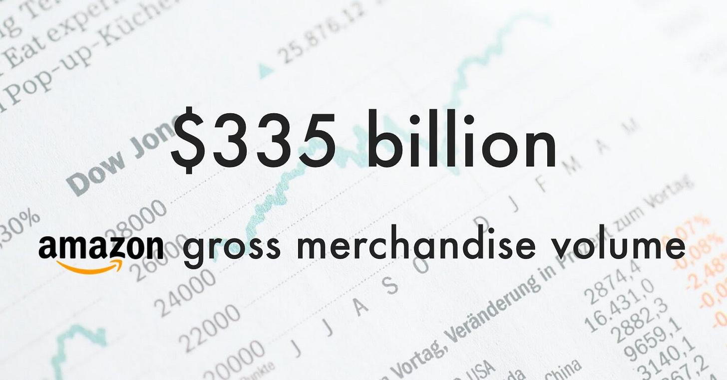 Amazon GMV in 2019