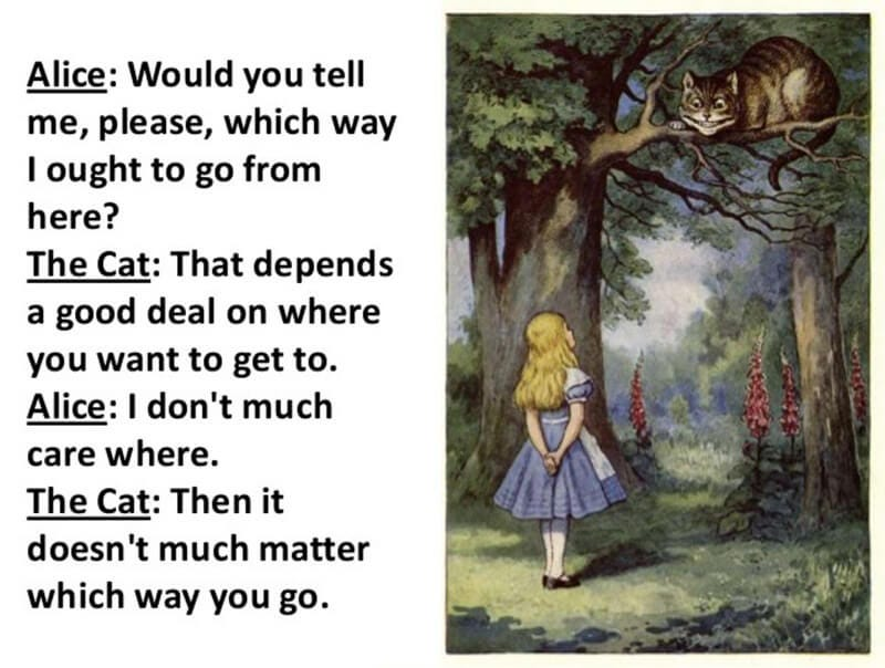 36 Best Alice In Wonderland Quotes - PBC
