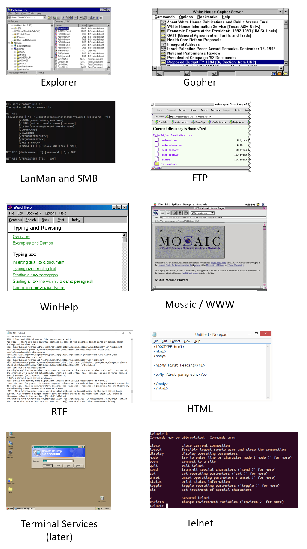 A series of images depicting microsoft technologies compared to internet technolgiies. Explorer versus Gopher, LanMan versus FTP, WinHelp versus Moasic,RTF versus HTML, Terminal services v Telnet.