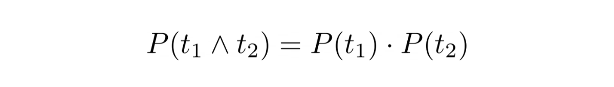 Probability of conjunction