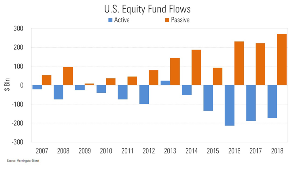 Article 45 - Axel - 11_10_2019 - US fund flows