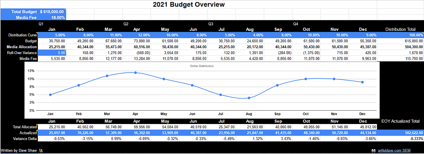 Preview of Budget Tracking Document