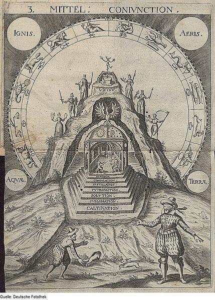 File:Fotothek df tg 0006104 Theosophie ^ Alchemie ^ Judentum ^ Kabbala.jpg