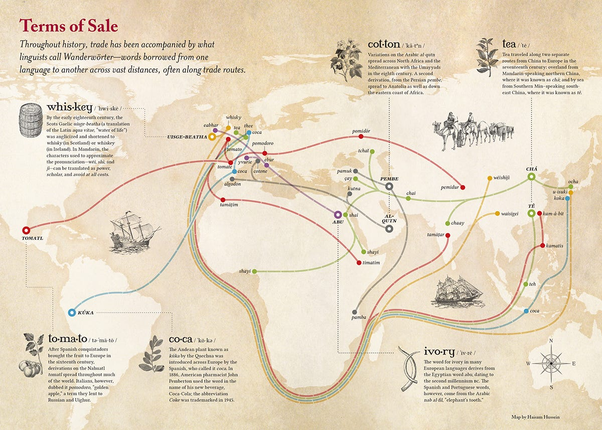 Map of Words along Trade Routes