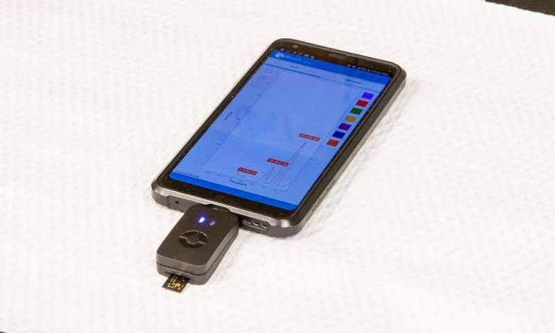 Hand-held device for cancer diagnosis