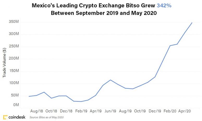 mexico_bitso_v6