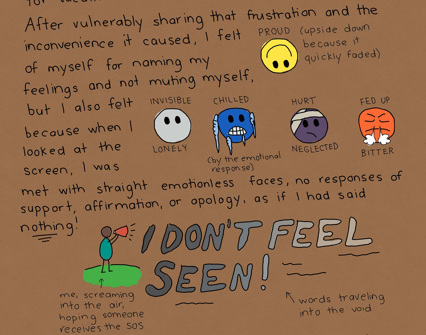 """This is a digital drawing. The text reads, """"After vulnerably sharing that frustation and the inconvenience if caused, I felt proud (picture of an upside down smiling emoji) of myself for naming my feelings and not muting myself, but I also felt invisible, lonely, chilled by the emotional response, hurt, neglected, fed up, and bitter (there are pictures of emojis depicting these clusters of emotions) because when I looked at the screen, I was met with straight emotionless faces, no responses of support, affirmation, or apology, as if I had said nothing!"""" Below this text is a picture of a person standing on a piece of land yelling into a megaphone. Bubble letters float in the sky and read, """"I DON'T FEEL SEEN!"""" in all caps."""