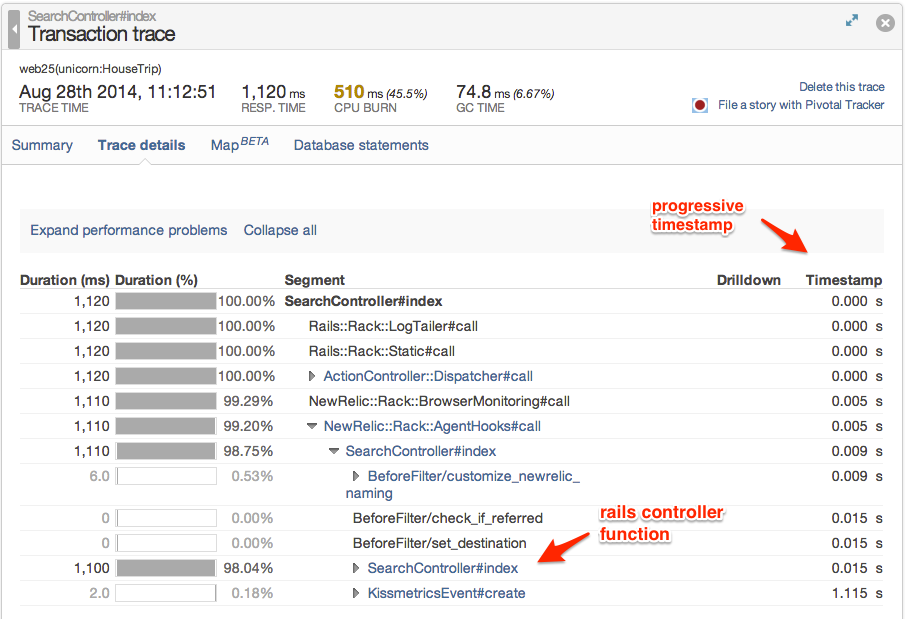 2014-09-10-search-page-performance-backend