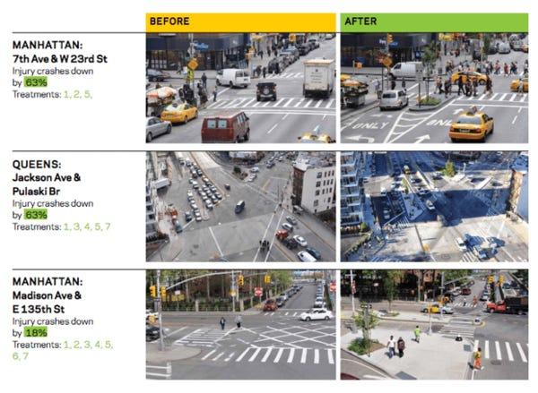 Reengineering streets works