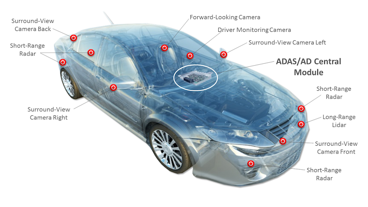 Daimler selects Xilinx chips to drive AI-based automotive applications