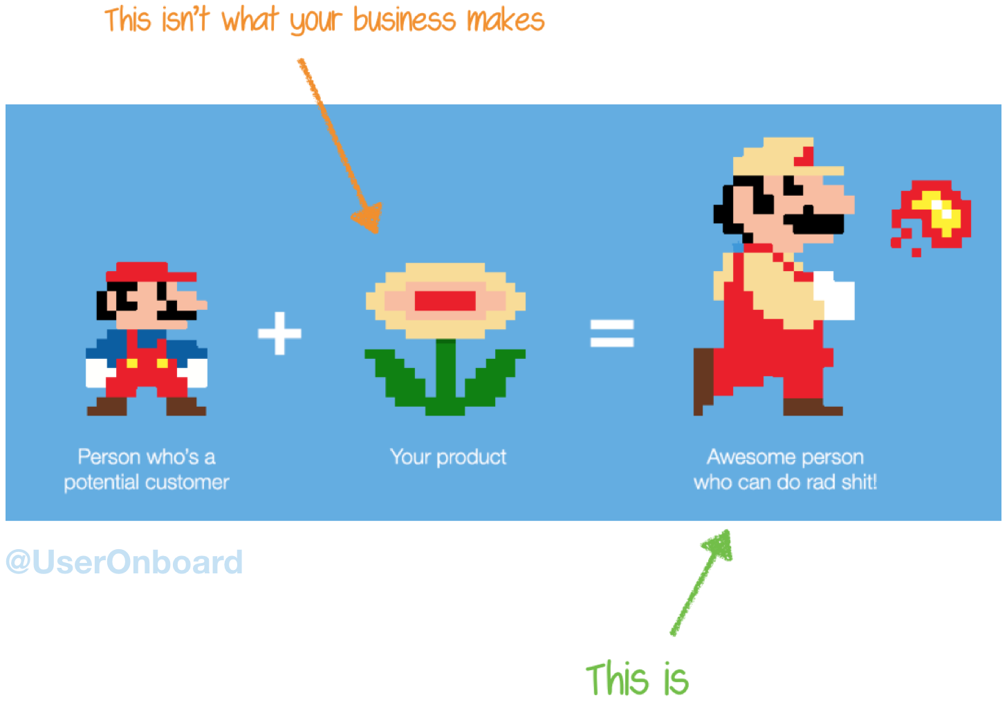 Never Mix Up Features with Benefits Ever Again | UserOnboard | User  Onboarding