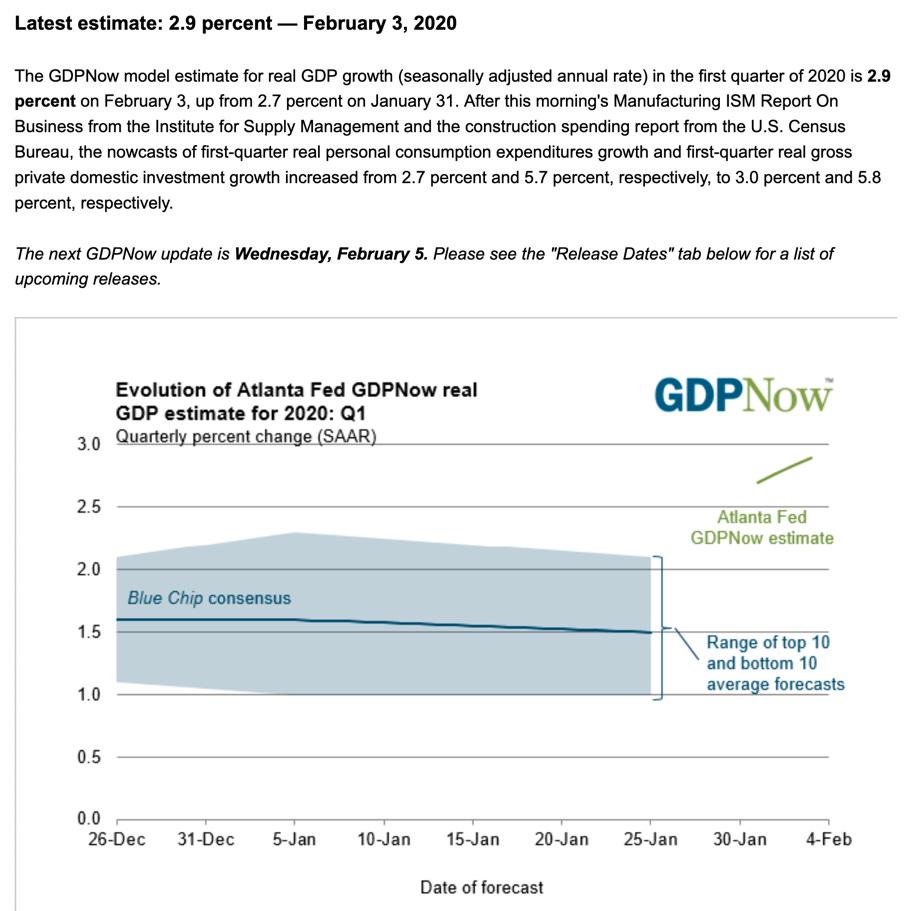 GDPNow 2020-02-04.png