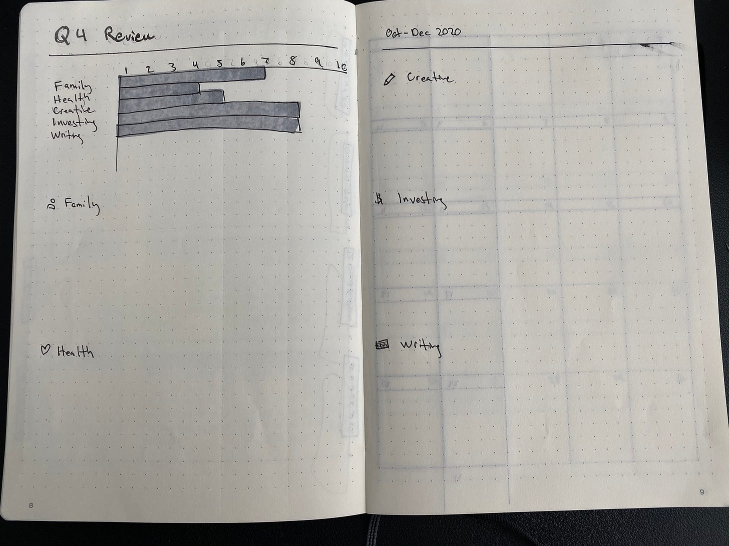 Pages that show a reflection on a quarterly review.