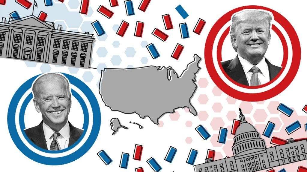 US election 2020: A really simple guide - BBC News