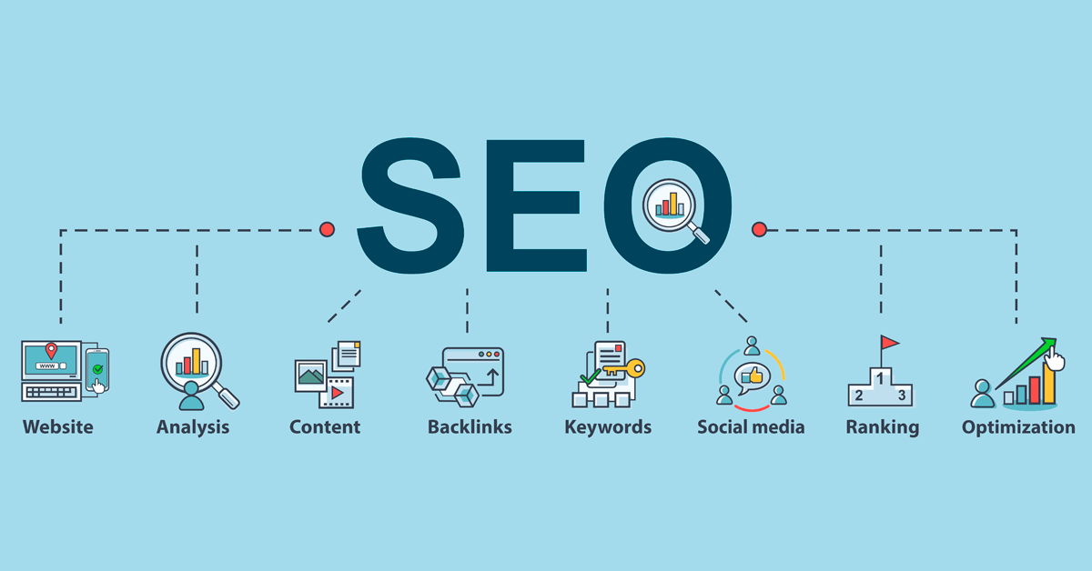 Defining SEO and its best practices   Status Labs