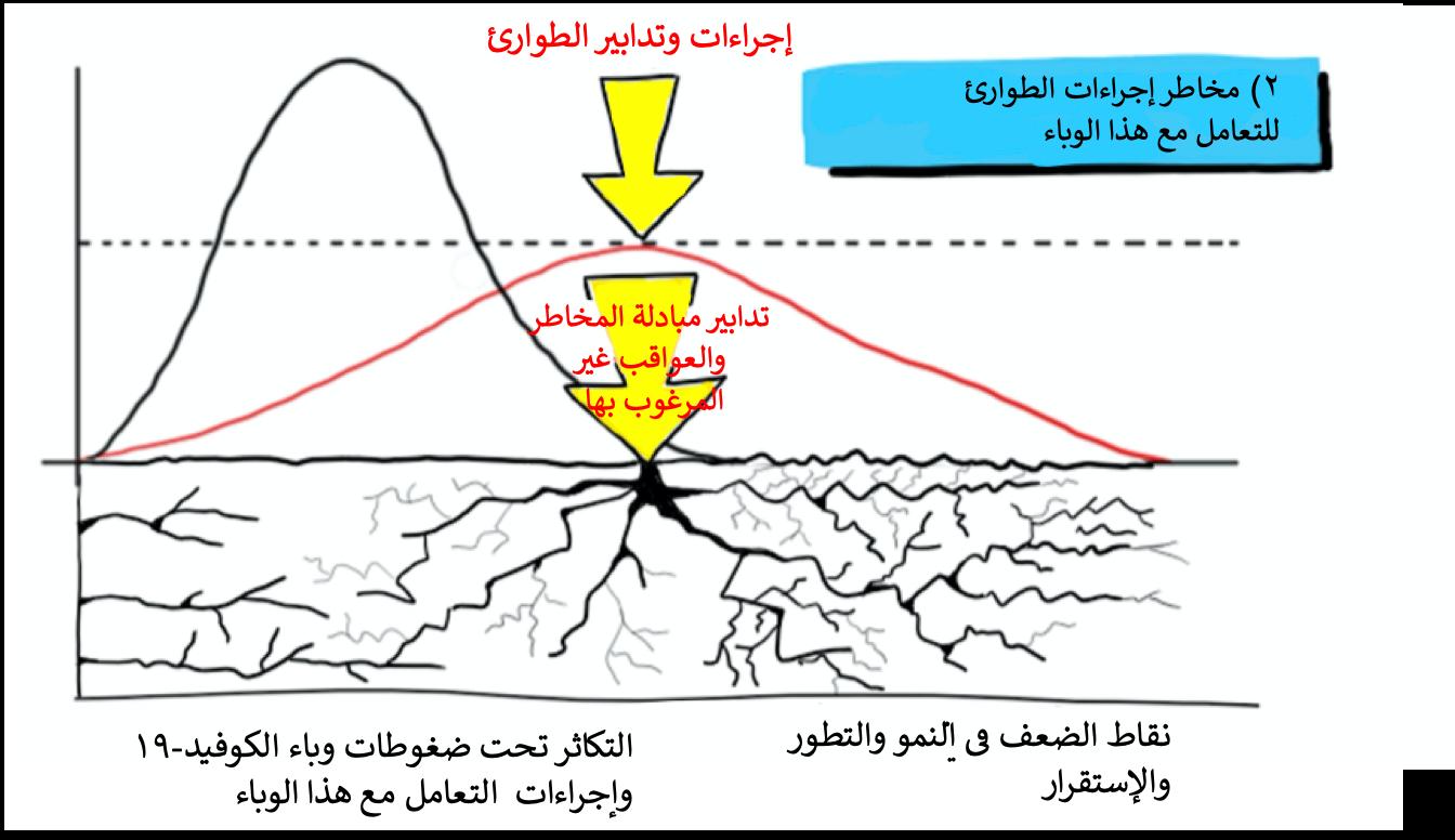 Corona graph 2 final