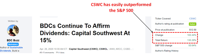 CWSC outperformed S&P 500