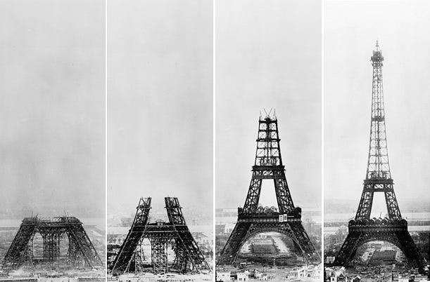Eiffel Tower History - A guide to Eiffel Tower in Paris