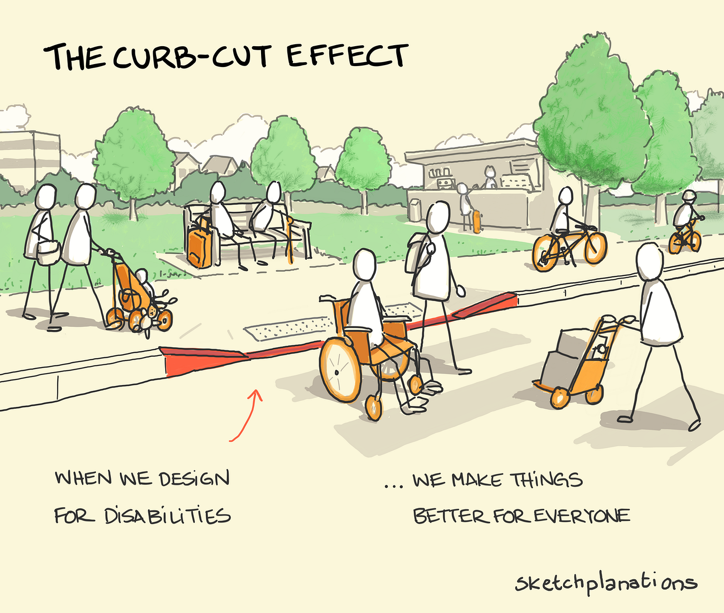 The curb-cut effect - Sketchplanations