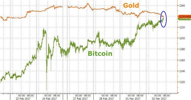 rick huckstep wiser crypto bitcoin gold