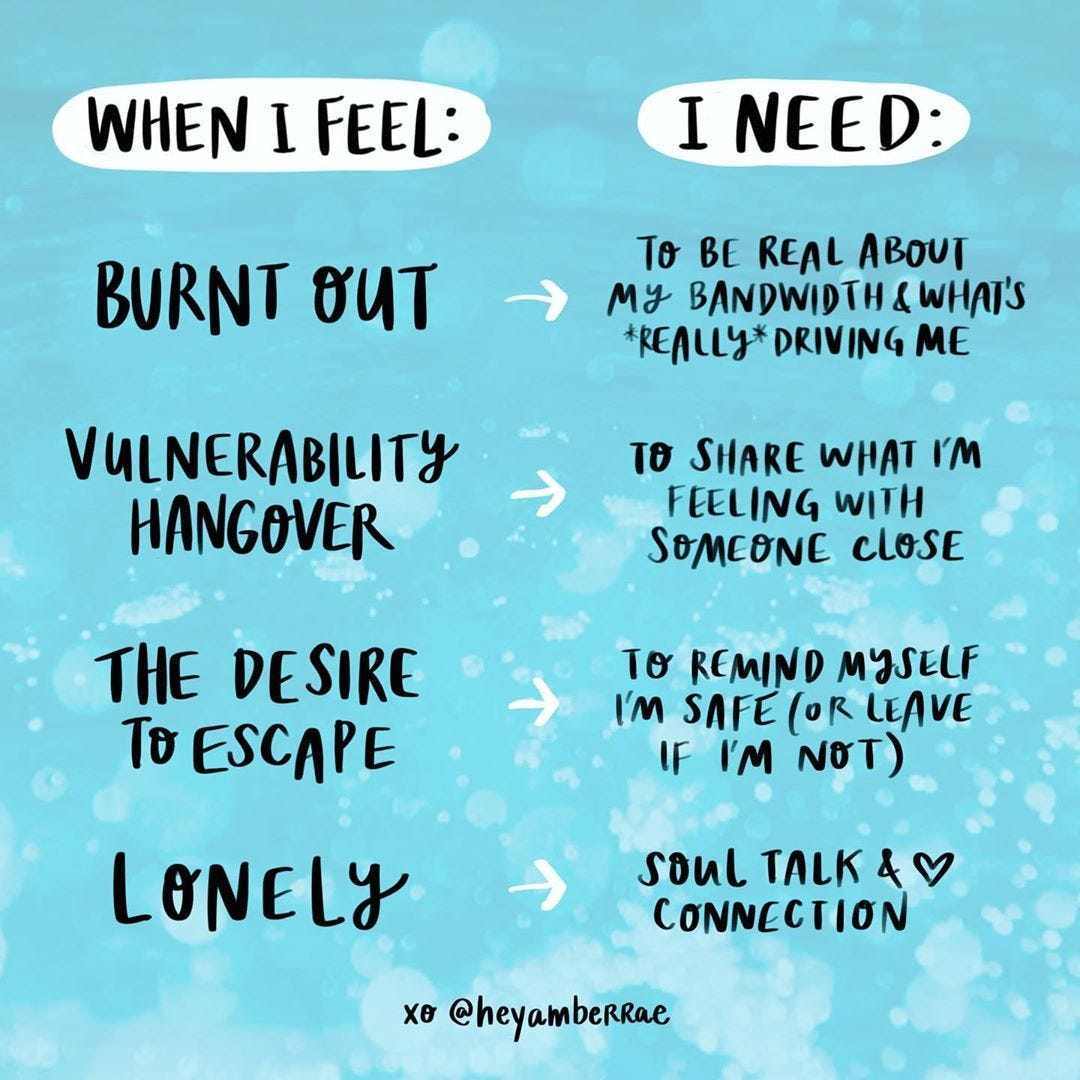 """Amber Rae on Instagram: """"Uncomfy feelings are signals for important needs not  being met. ⠀⠀⠀⠀⠀⠀⠀⠀⠀ ⠀⠀⠀⠀⠀⠀⠀⠀⠀ For examp…   Coping skills, Emotional  health, Self help"""