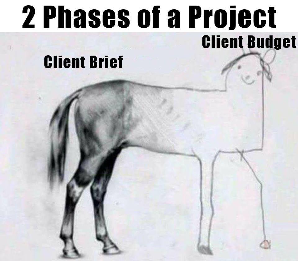 """Peter Kokot on Twitter: """"Client brief vs. Client budget 😂… """""""
