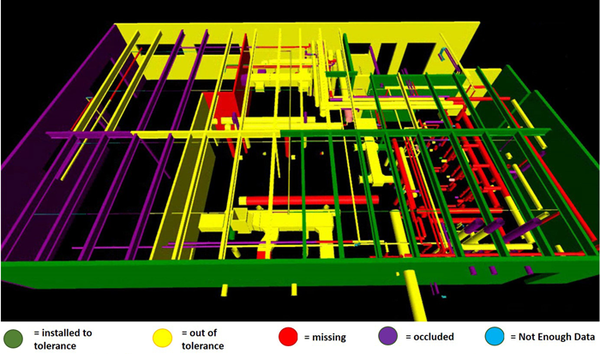 Verity's 'stop light' variance classification: A quick overview of construction quality