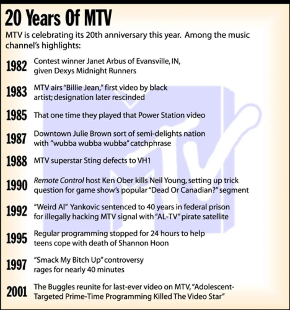 20 years of MTV infographic