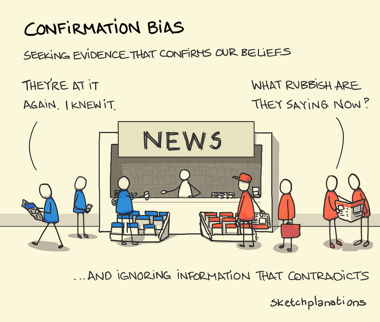 Confirmation bias - Sketchplanations