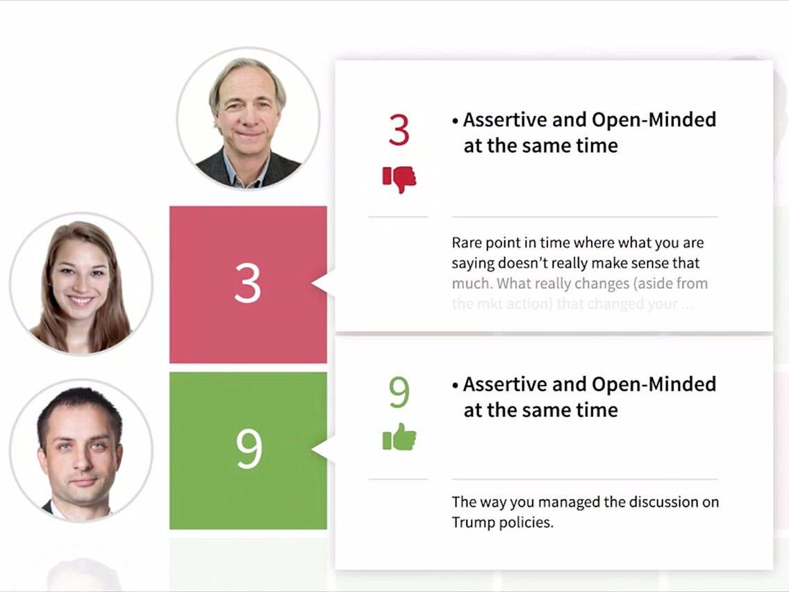 Bridgewater's Ray Dalio demonstrates radical transparency app Dots -  Business Insider