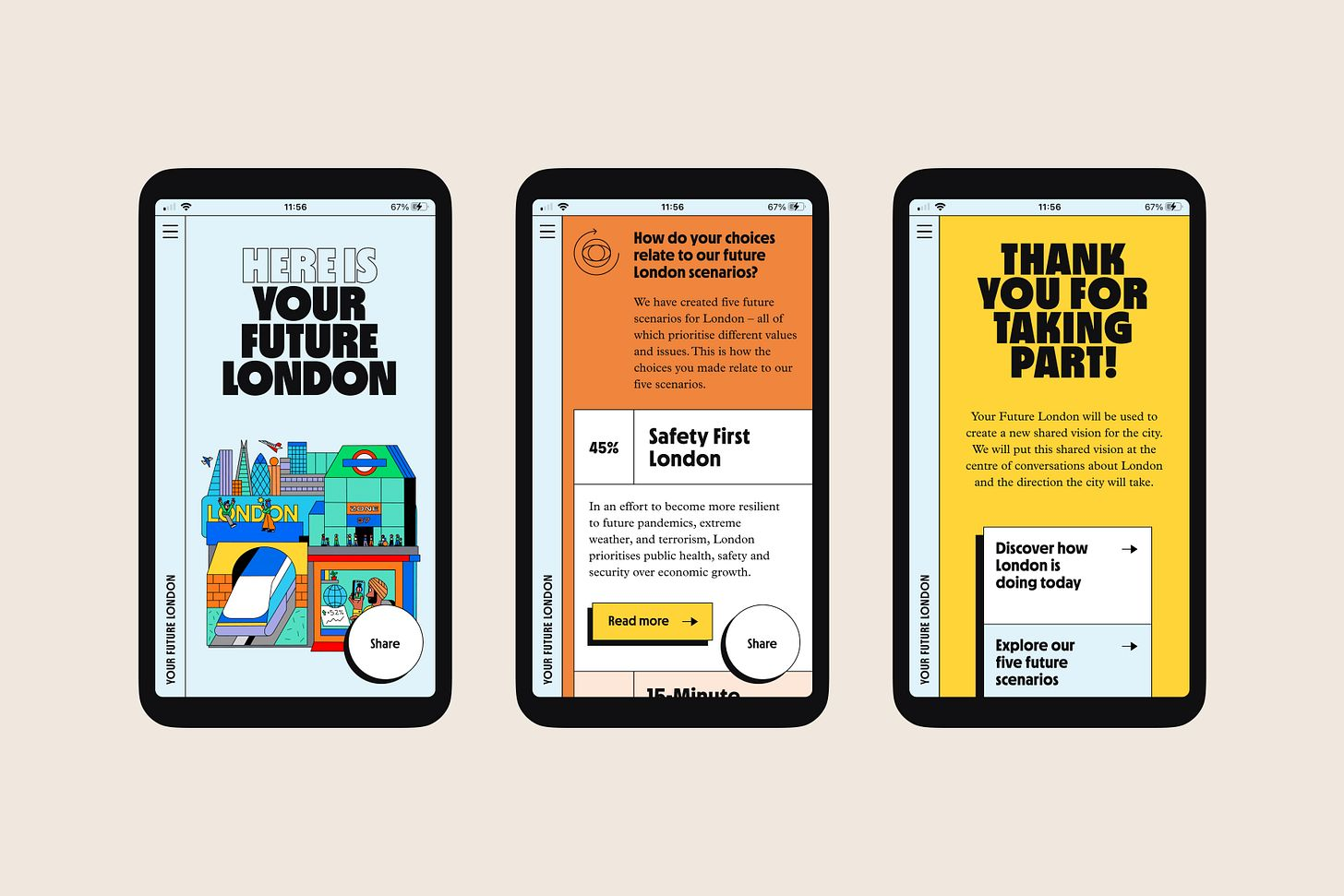 Your Future London website - Fonts In Use
