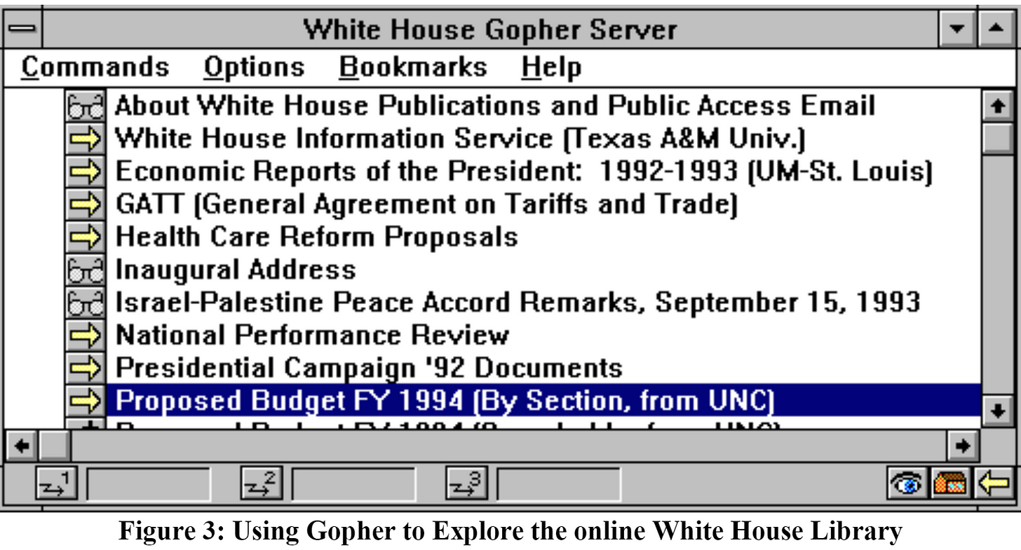 Screenshot of White House Library running Gopher using a Windows NT based Gopher client.