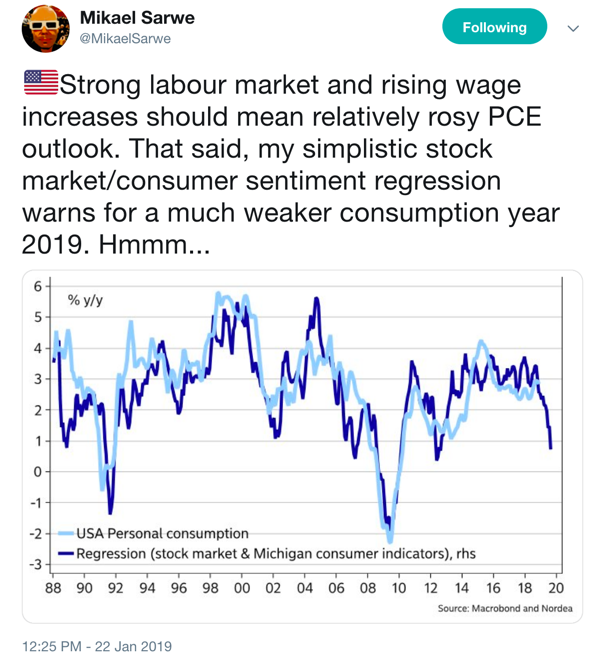 Consumer sentiment and consumption.png