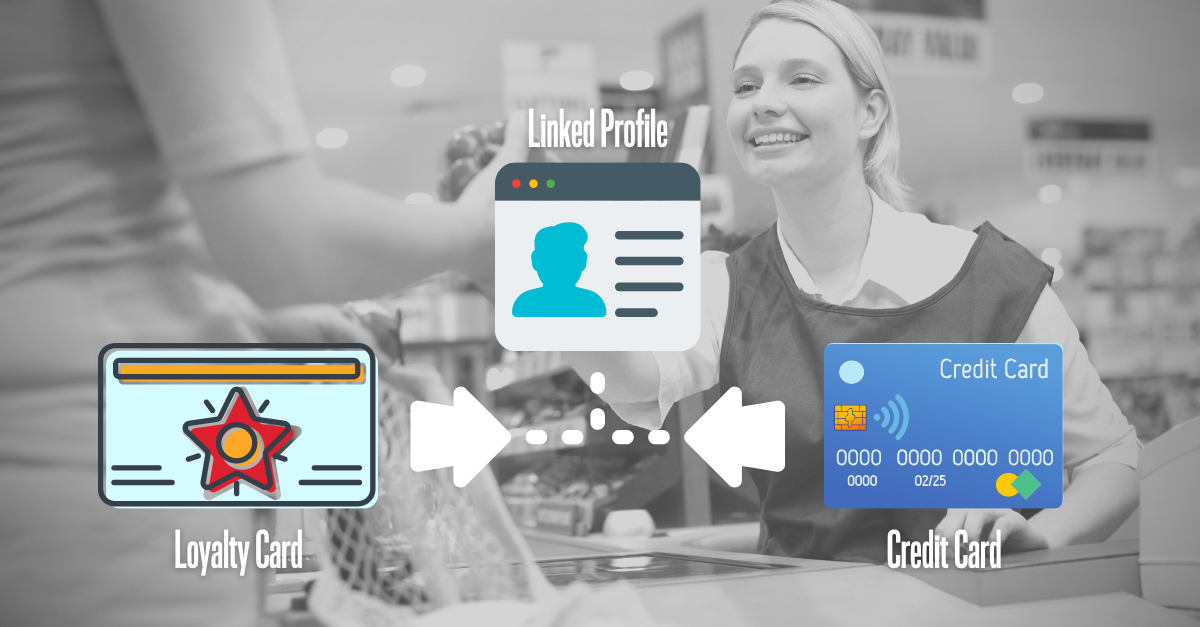 Infographic: Loyalty programs stitch credit card numbers back to customer profile.