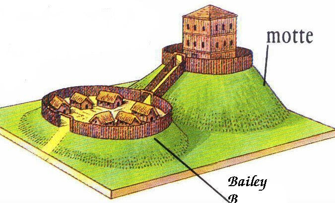 What is the Motte and Bailey Fallacy, with Examples from Economics ...