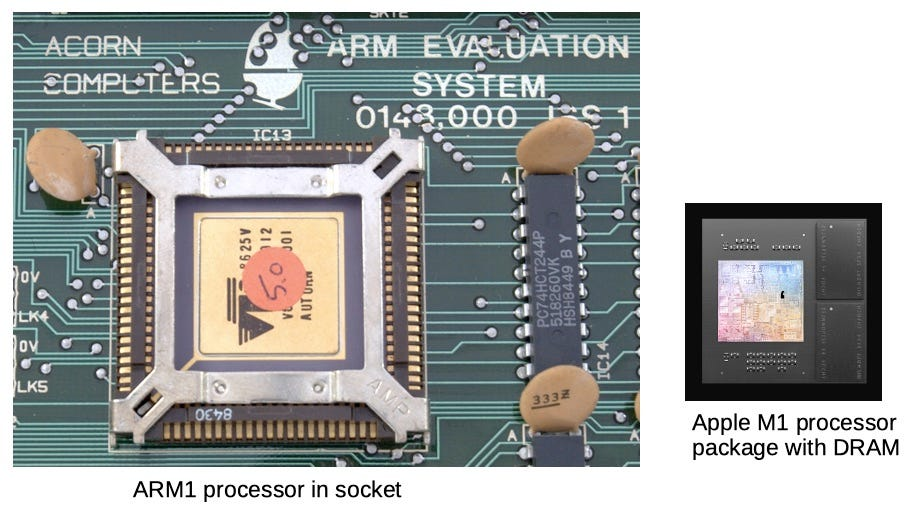 A comparison of the packaging of the ARM1 and the Apple M1. The ARM1 is in an 84-pin PLCC package, mounted on a circuit board. Apple's photo shows the M1 die on a package along with capacitors and DRAM.