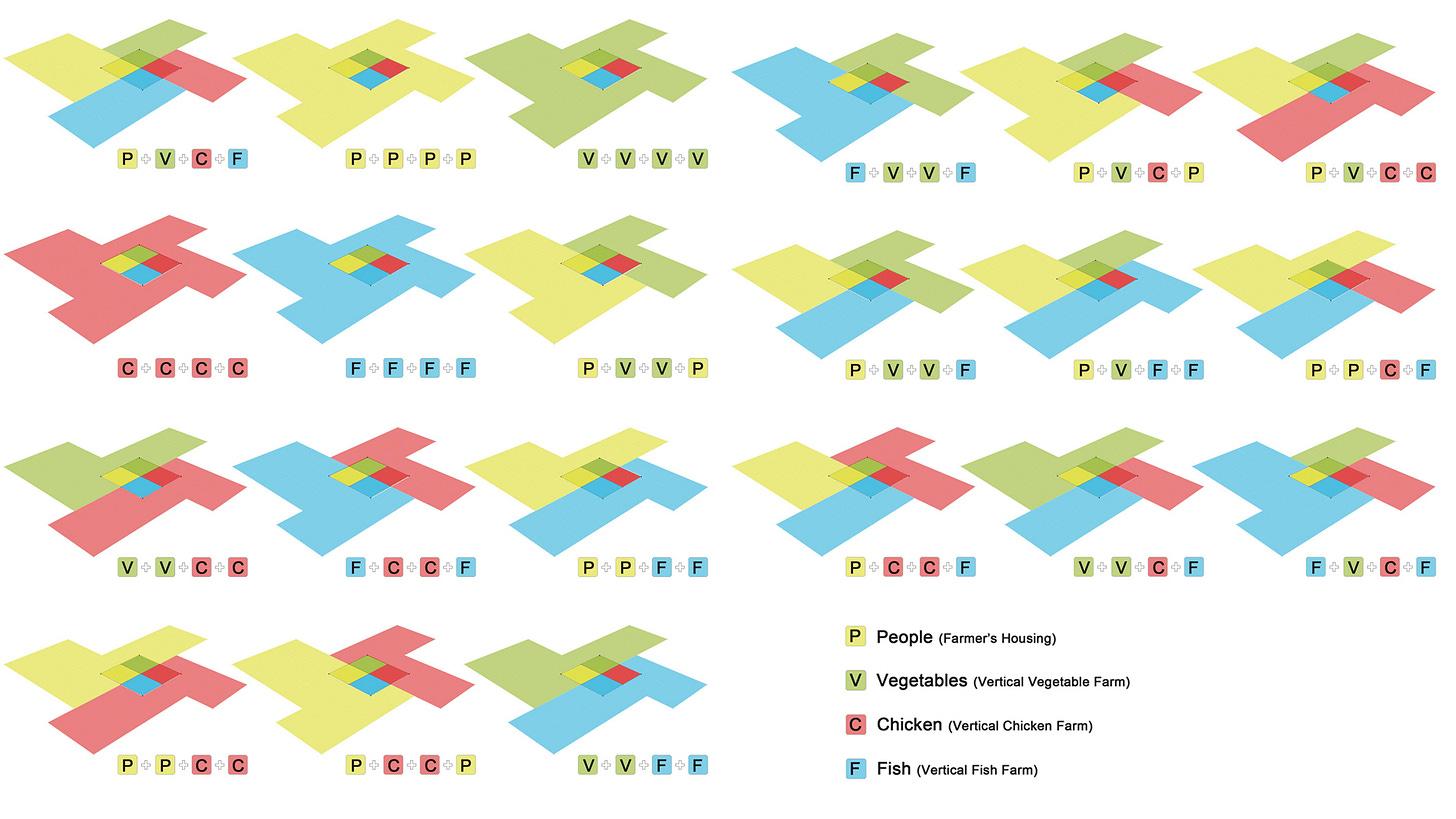 iteration 4 floorplan function configurations