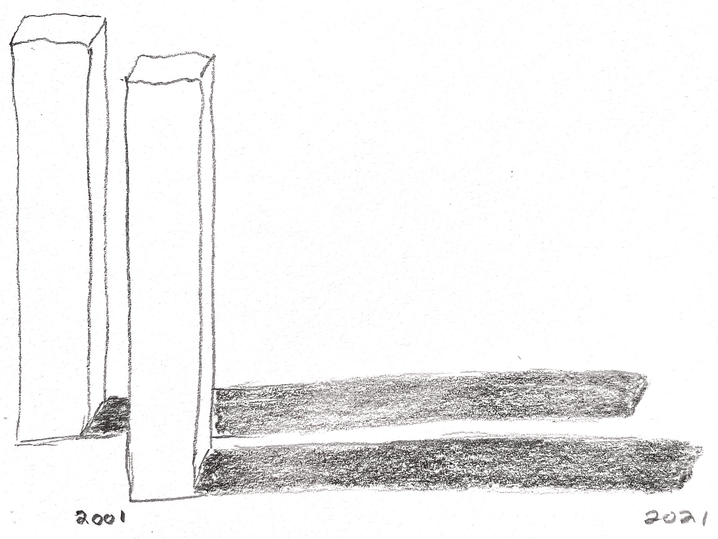 line drawing of the Twin Towers in New York pre-9/11, each casting a shadow off to the right. Underneath the towers is written 2001, and underneath the end of the shadows at the right is written 2021.