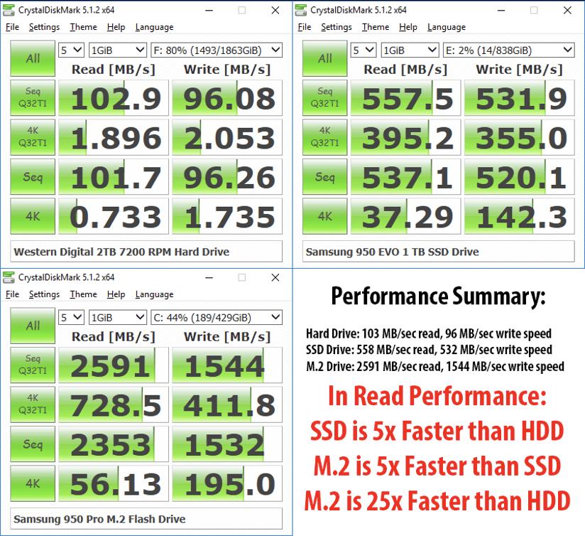 https://photographylife.com/nvme-vs-ssd-vs-hdd-performance