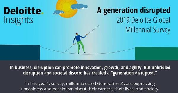 2019 Millennial Survey Infographic