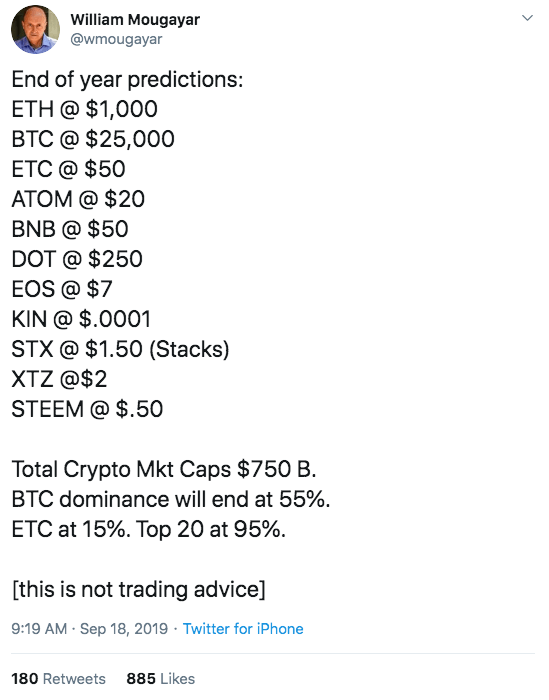 William Mougayar tweet on bitcoin, ethereum and other cryptos