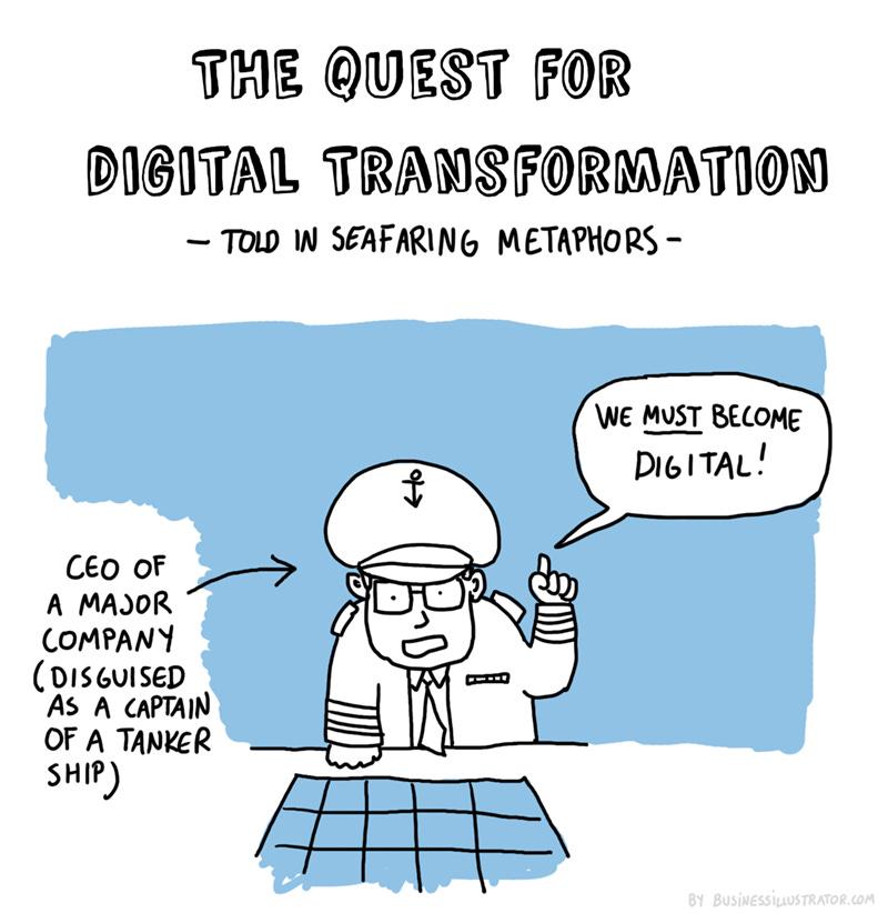 Digital transformation cartoon explainer kit - Business ...