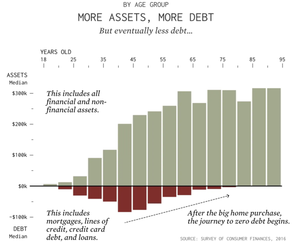When Americans Reach $100k in Savings
