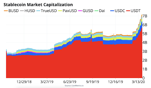 stablecoin-market-capitalization