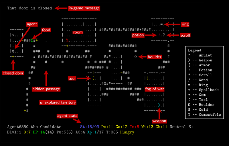 Facebook NetHack Learning Environment