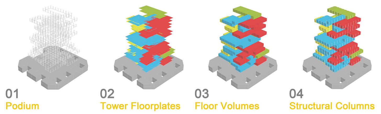 iteration 3 tower generative process